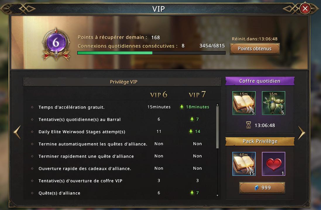 Niveau VIP 6 avantages