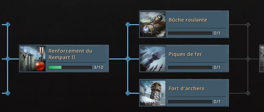 Fortifications de niveau 3