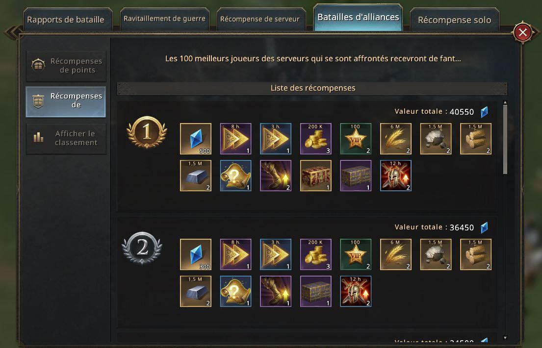 Récompenses de classement