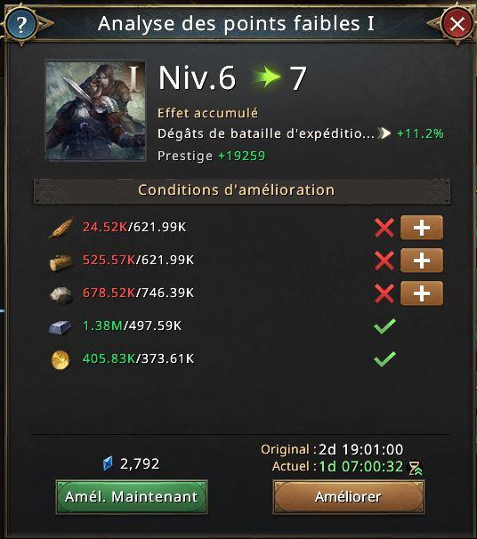 Analyse des points faibles vers niveau 7