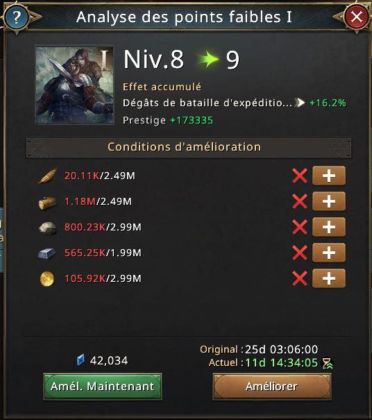 Analyse des points faibles I vers le niveau 9