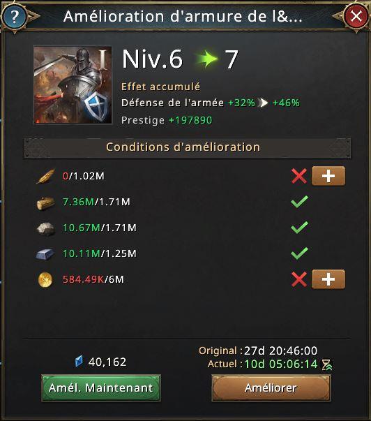 Amélioration d'armure de l'armée
