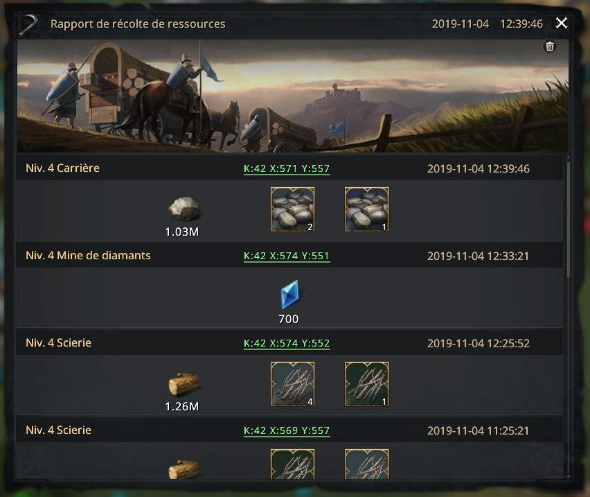 Rapport de récolte de ressources