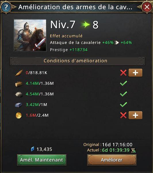 Recherche amélioration des armes de la cavalerie