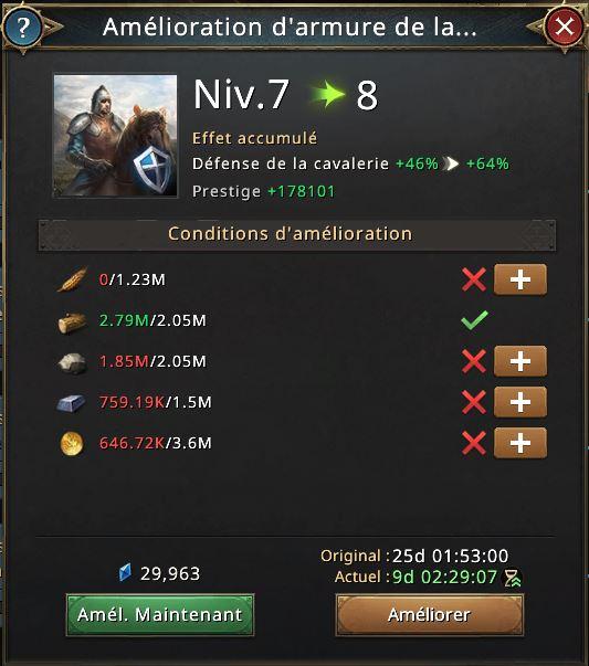 Amélioration d'armure de la cavalerie