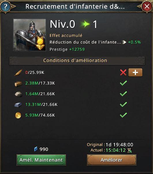 Recrutement d'infanterie élite vers 1