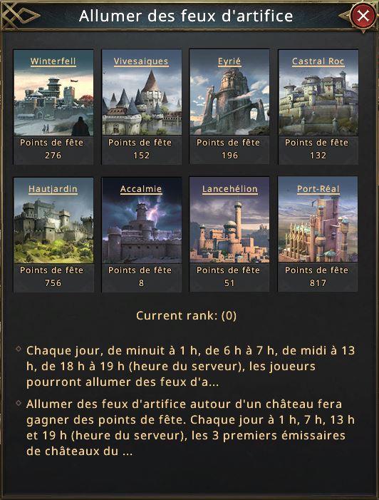 Choix de la ville