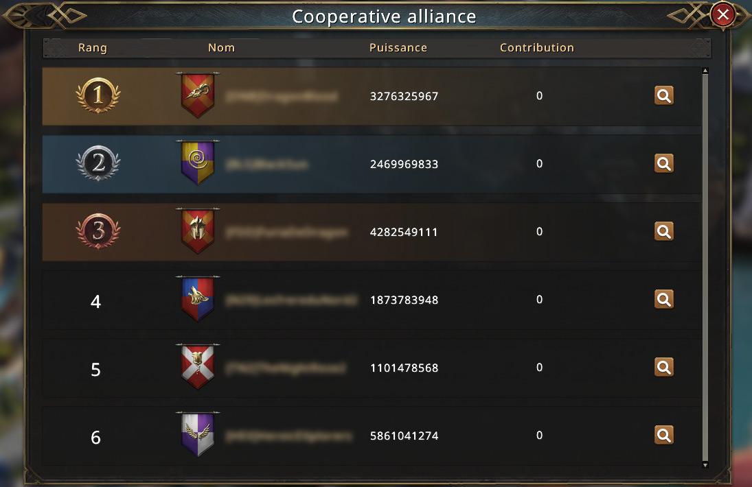 Alliances qui vont devoir coopérer