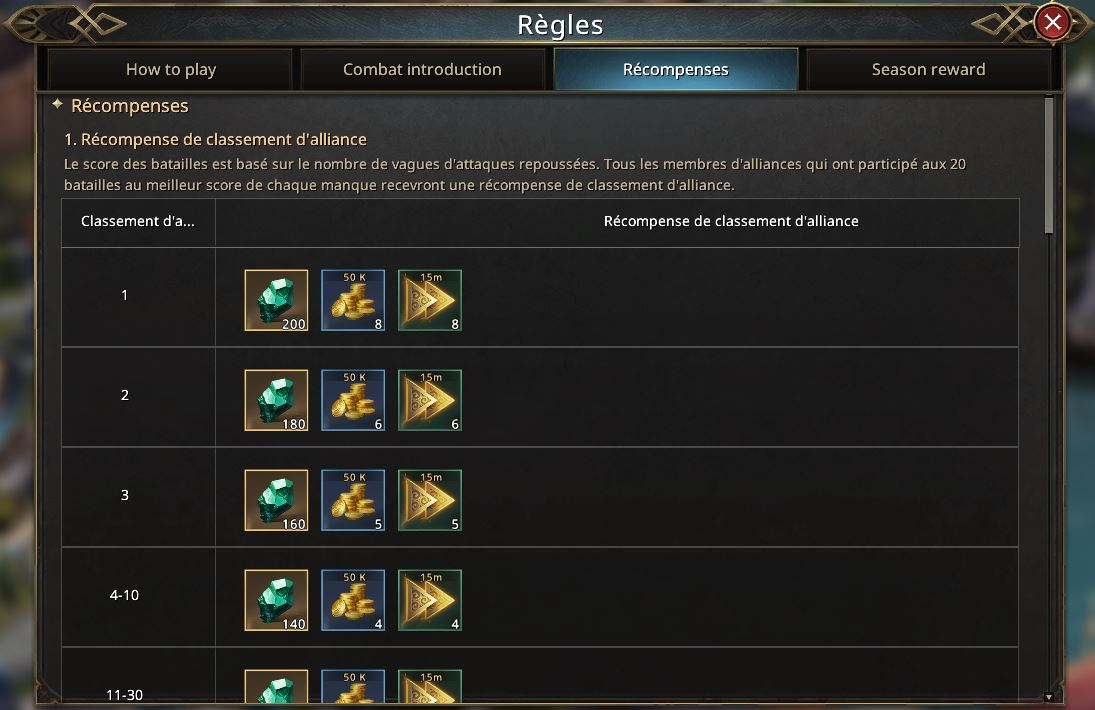 Récompenses Army of the dead