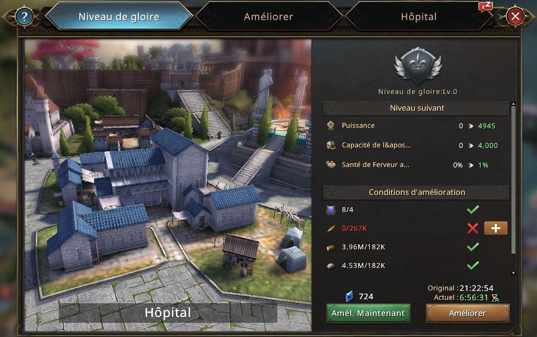 Evolution de l'hôpital vers le niveau de gloire 1