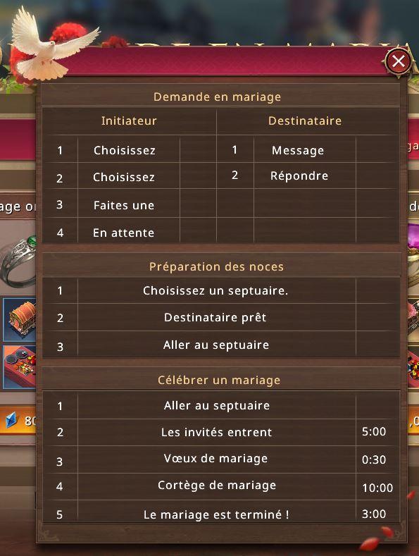 Checklist de mariage