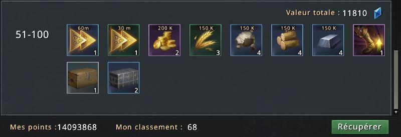 Classement solo