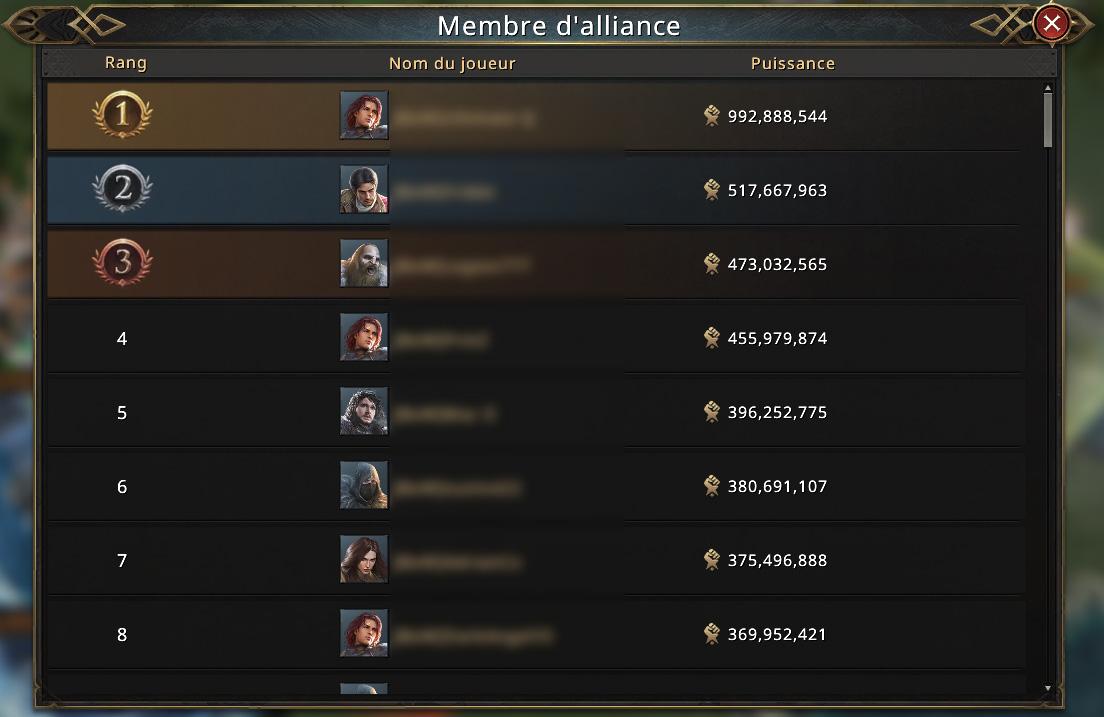 Joueurs de l'alliance ennemie