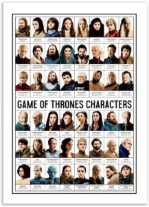 Poster des personnages de la série
