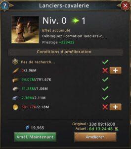 Formation lanciers-cavalerie